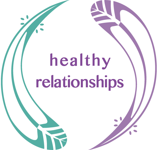Relationships - Sex Therapy - Counselling